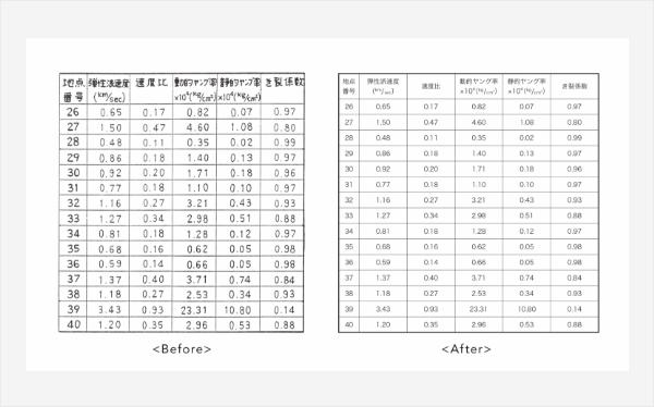 データ制作・写真加工・編集05